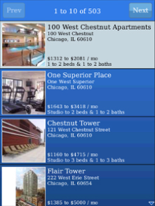 Apartments by ForRent.com
