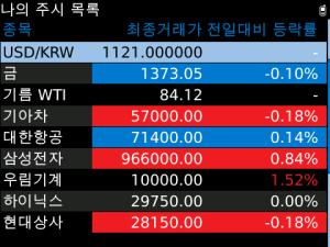 Blue -한국어