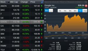 Stocks for blackberry app Screenshot